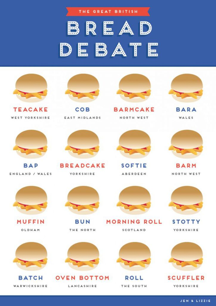 bread-debate