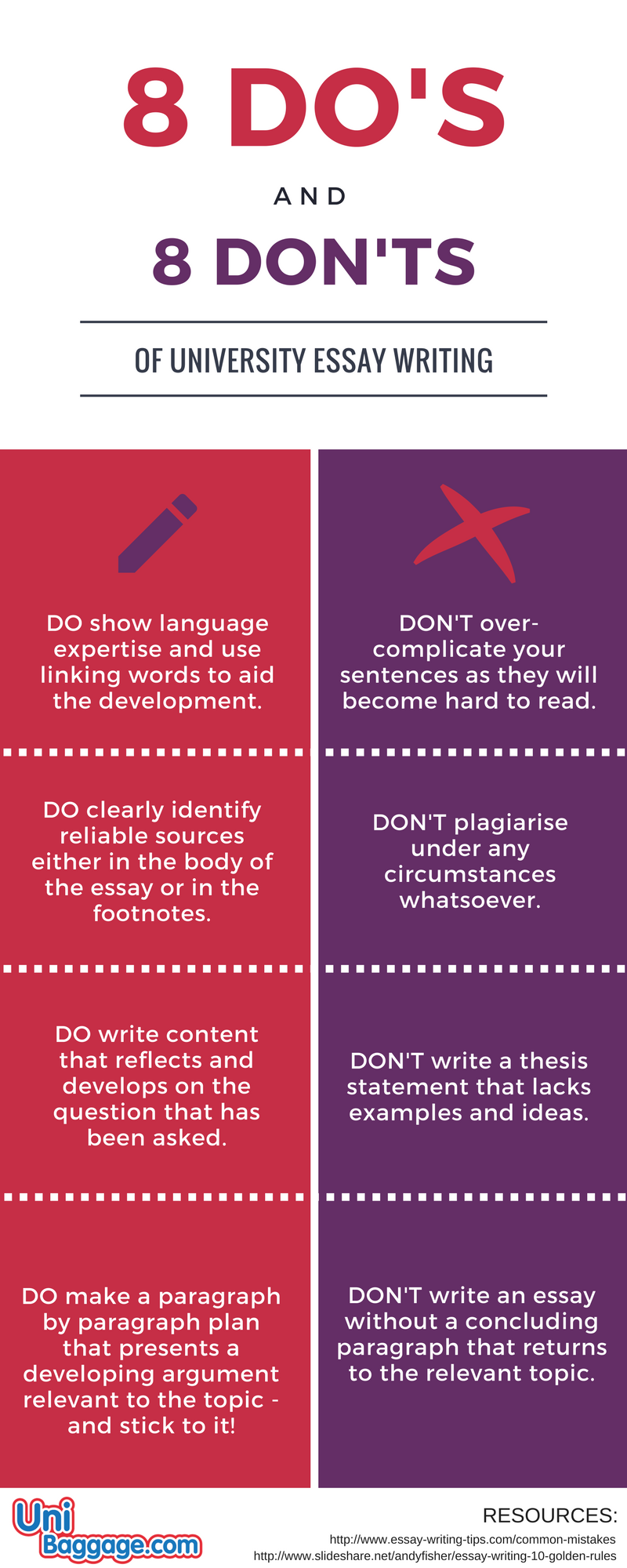 Essay Writing Advice for University Students