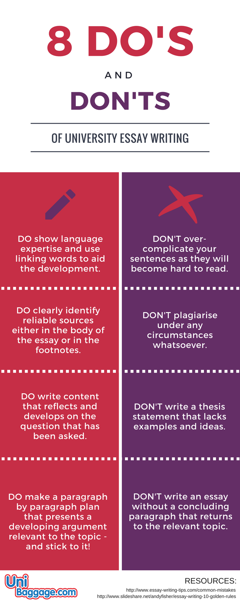 do s and don ts of university essay writing infographic uni  8 dos 2