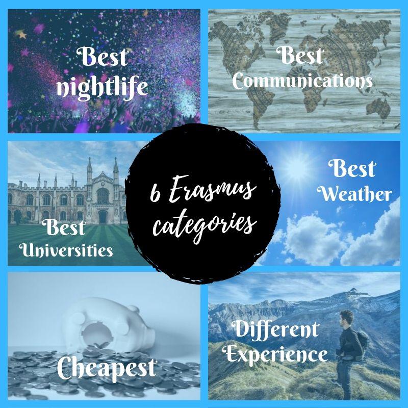 Why Choosing These Erasmus Destinations