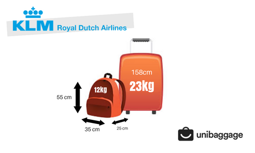 KLM baggage allowance