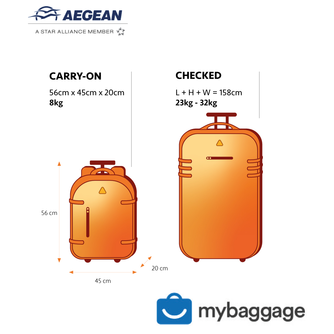 Aegean_Airlines_Baggage_Allowance