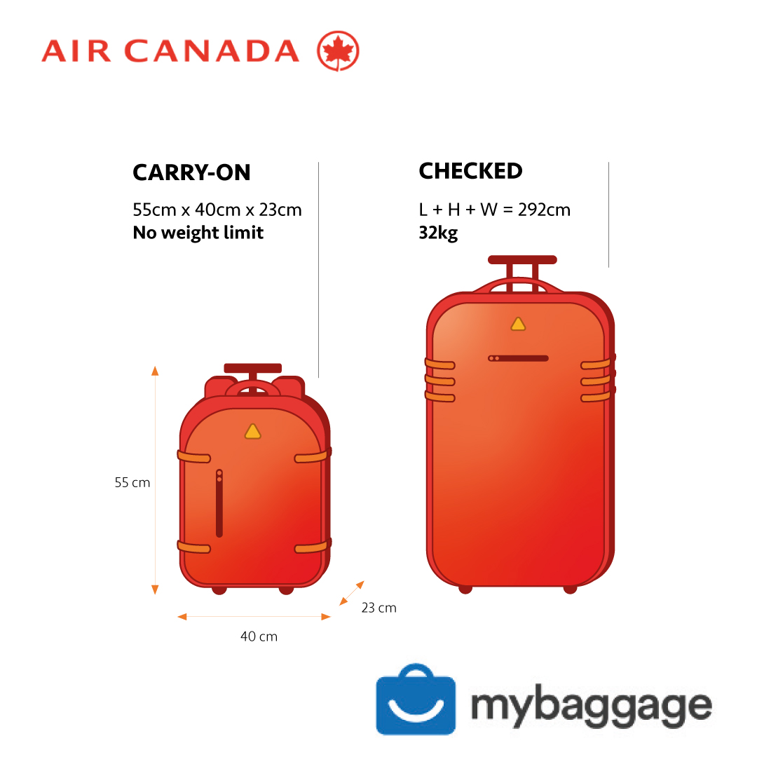 Air Canada 2019 Baggage Allowance