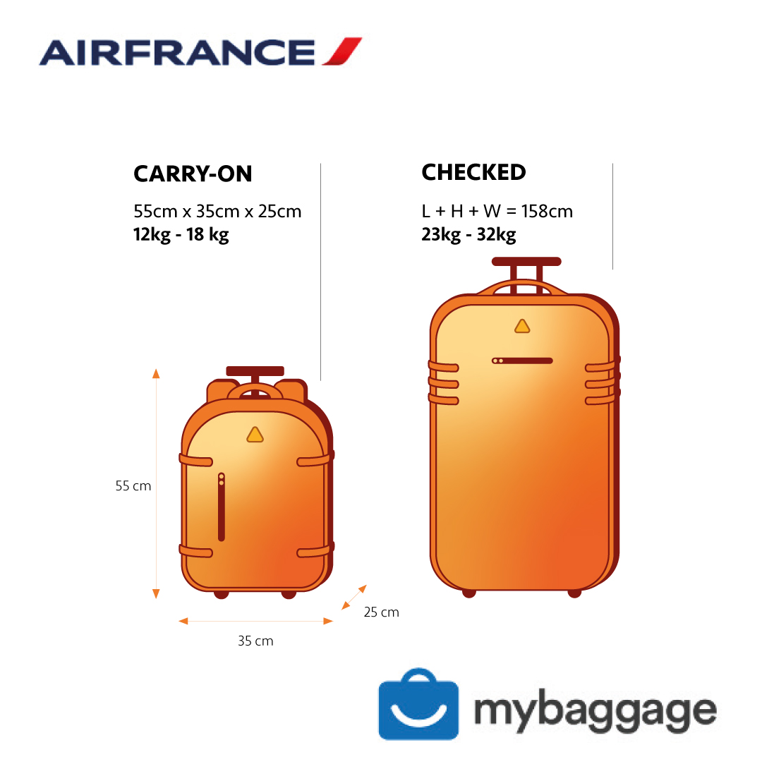 Air France 2019 Baggage Allowance