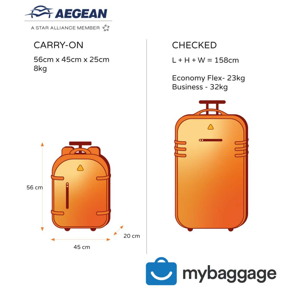 Aegean Airlines baggage allowance