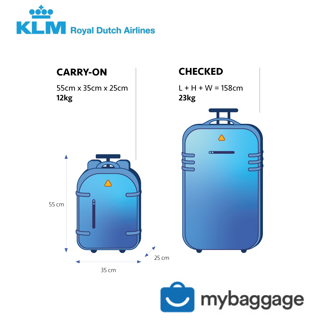 KLM 2019 Baggage Allowance And Fees
